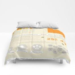HoneyBees Extinction Comforters