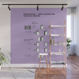 Bookbinding – About Sewing and Adhesive binding (in English) Wall Mural