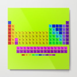 Periodic table of element Metal Print