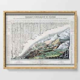 Vintage Main Mountains and River Courses Map Serving Tray