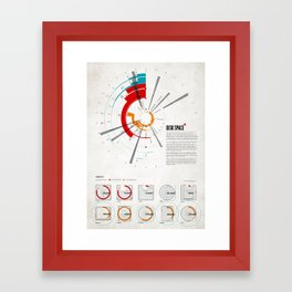 DN: Disk Space Framed Art Print
