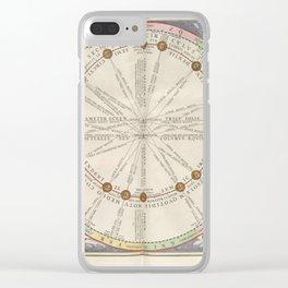 Keller's Harmonia Macrocosmica - The Sun in an Eccentric Orbit 1661 Clear iPhone Case