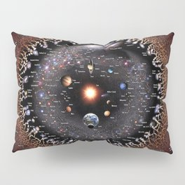 Observable Universe Logarithmic Illustration (Annotated 2019 Version!) Pillow Sham