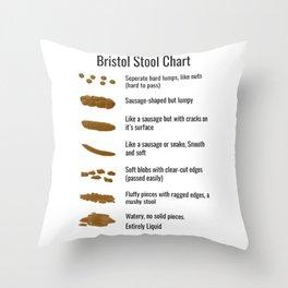 Bristol Stool Chart Throw Pillow