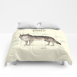 Anatomy of a Wolf Comforters