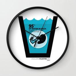 Gaza Water: Confined & Contaminated Wall Clock