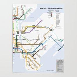 New York Subway Map Poster
