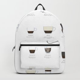 Coffee Types Backpack