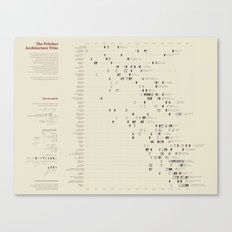 The Pritzker Architecture Prize (Visual Data 23) Canvas Print