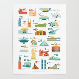 Architecture ABC Poster