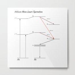 Helium-Neon (HeNe) Laser Metal Print