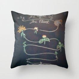 Rudolf Steiner Quote Throw Pillow