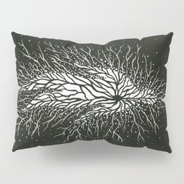 Connected Pillow Sham