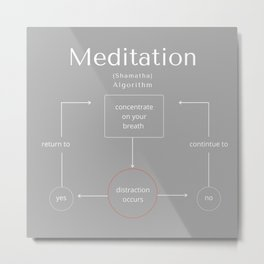 Meditation Algorithm No.1 Metal Print