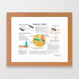 Tangles are Trouble - Infographic about Grooming Matted Pets Framed Art Print