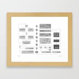 Don't Stop Believin' flowchart Framed Art Print