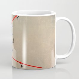 Feynman Diagram Coffee Mug