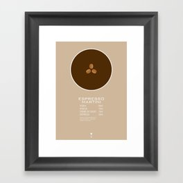 Espresso Martini Cocktail Recipe Poster (Metric) Framed Art Print