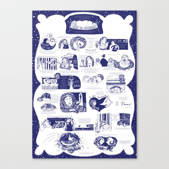 Illustrated poster Canvas Print
