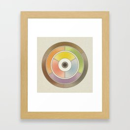 The theory of colouring - Diagram of colour by J. Bacon, 1866, Remake, vintage wash (no text) Framed Art Print