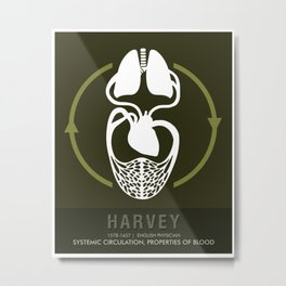 Science Posters - William Harvey - Physician Metal Print