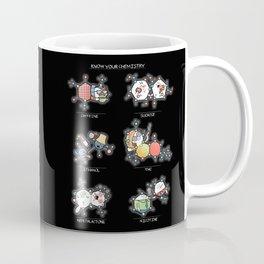 Know Your Chemistry Coffee Mug