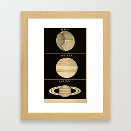 Kendall - Uranography; or a Description of the Heavens (1850) - The Major Planets Framed Art Print