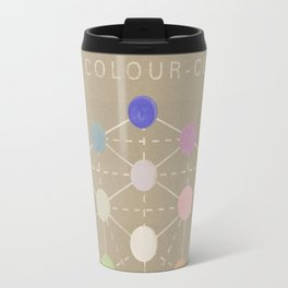 Illustration from the Manual of the science of colour by W. Benson, 1871, Remake, vintage wash Travel Mug
