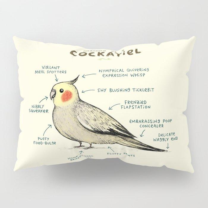 Anatomy of a Cockatiel Pillow Sham