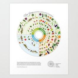 New Jersey Seasonal Local Food Calendar Art Print