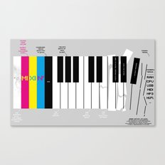 Brief History of Music Canvas Print