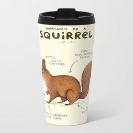 Anatomy of a Squirrel Metal Travel Mug