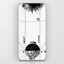 Orbit of Venus iPhone Skin