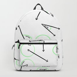Learn Your Angles Backpack