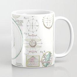 Homann Heirs Solar System Astronomical Chart Coffee Mug