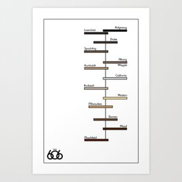 The 606 - Expresso Palate Art Print