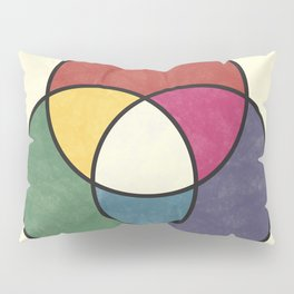 Matthew Luckiesh: The Additive Method of Mixing Colors (1921), vintage re-make Pillow Sham