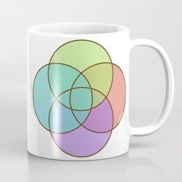 Plural Pride Coffee Mug