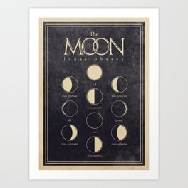 Lunar Phases Moon Cycles Art Print