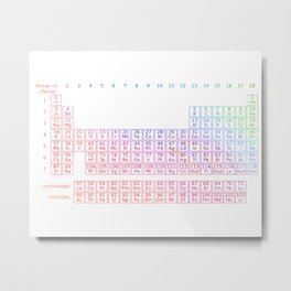 Rainbow Periodic Table Metal Print