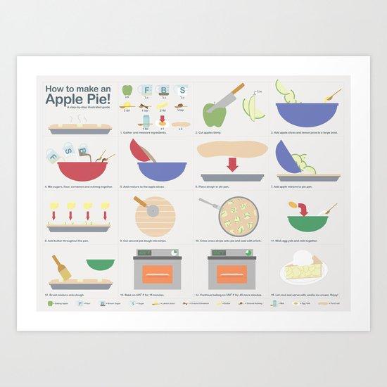 How to Make an Apple Pie Art Print