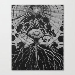 Growth/Ease Canvas Print