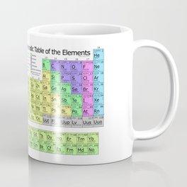 Periodic Table of Elements Chart Coffee Mug