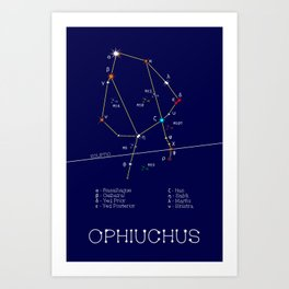 Zodiac Constellation Ophiuchus. Real Color Of The Stars Art Print