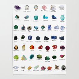 Crystals and their names Poster