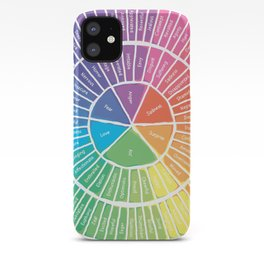 Emotion Wheel iPhone Case