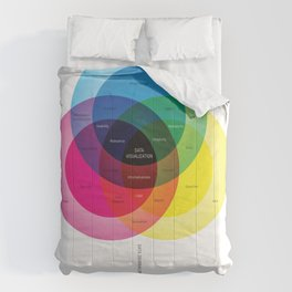 What is data visualization? Comforters