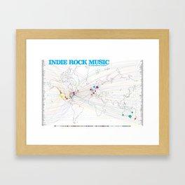 Indie Rock Music Poster Framed Art Print