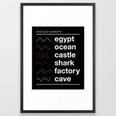 Know your Waveforms Framed Art Print