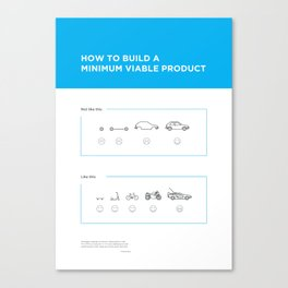 How to Build a Minimum Viable Product Canvas Print